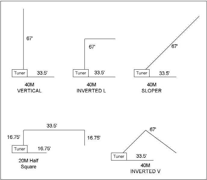 End Fed Half Wave Antenna Tuner W5jh I1wqrlinkradio Com